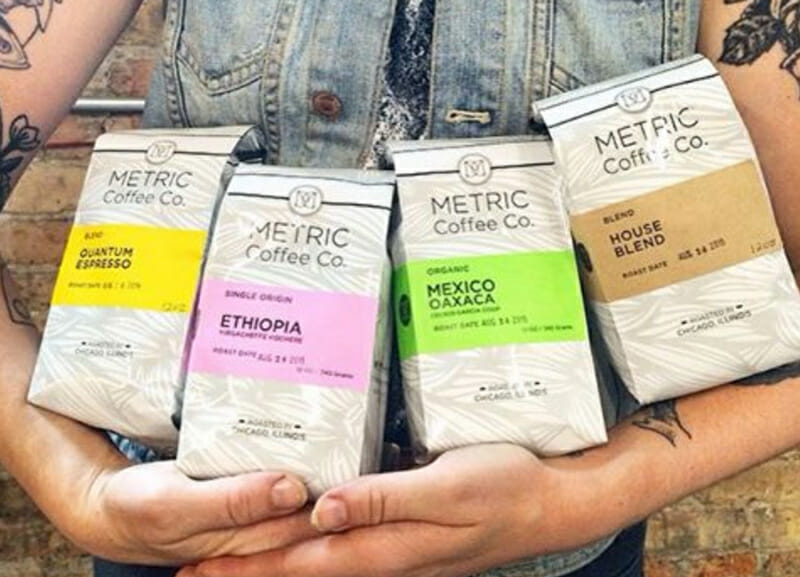 buying_coffee_metric